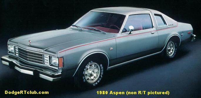 aspen rt 1980